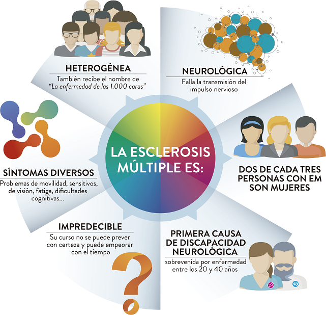 infografia_color